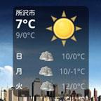 weatherforecast-ss0