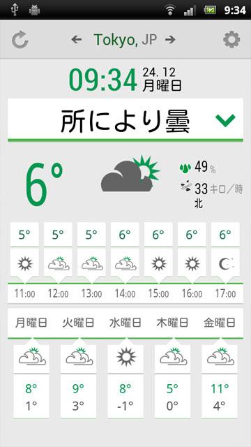 weatherflow-ss3