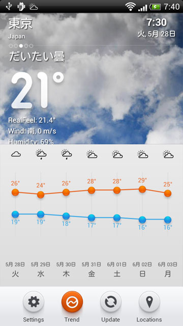 pro.burgerz.weather-4