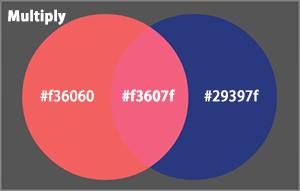140802-multiply-1