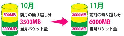 20151031-mineo-2
