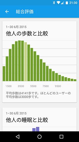 20111111-pedometer-36