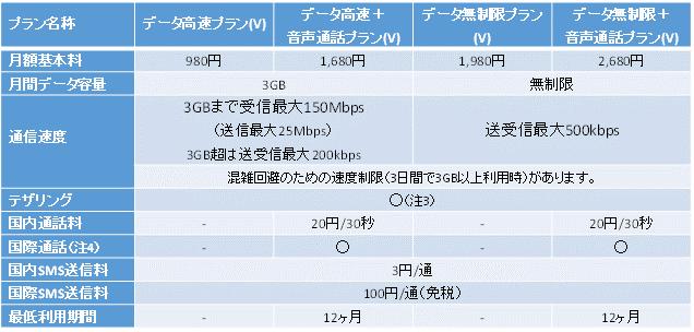 20151116-uqmobile-1