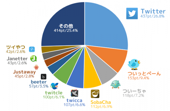 20160215-twitter-2