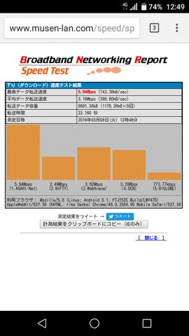 20160308-sim-6