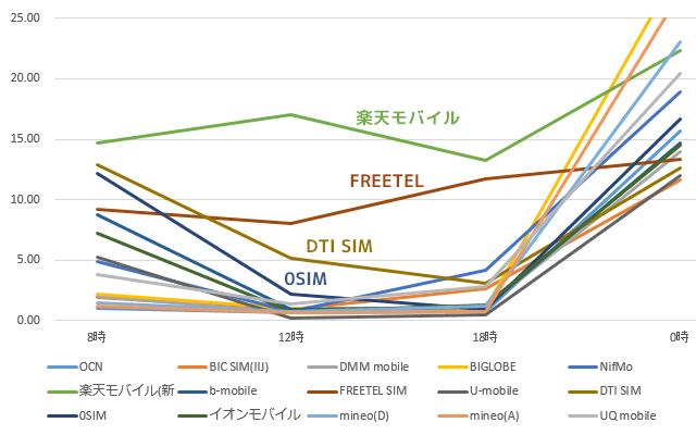 20160418-speed-5
