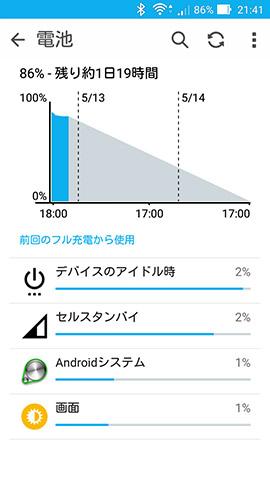 20160512-zenfone-11