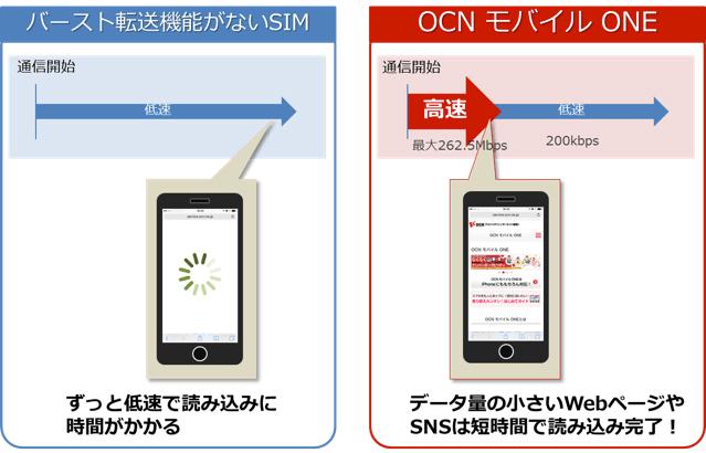20160602-ocn-2