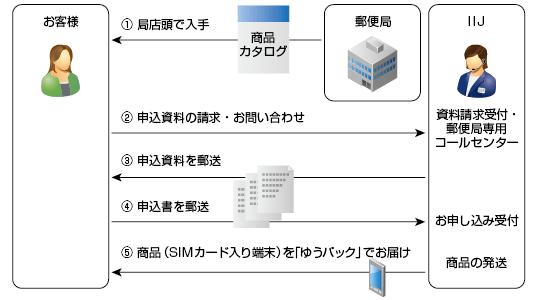 20160705-iij-1