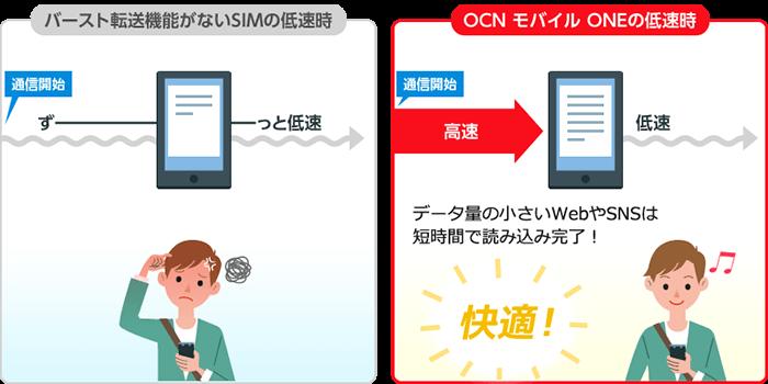 20160908-ocn-1