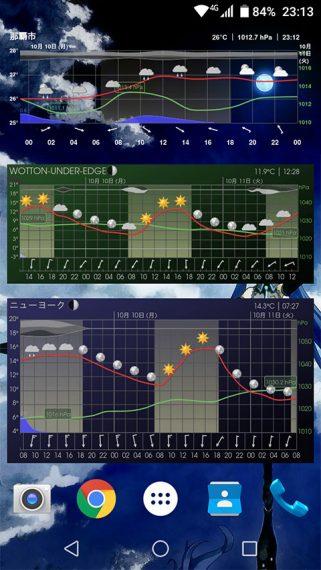 com-cloud3squared-meteogram-8