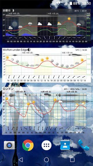 com-cloud3squared-meteogram-9