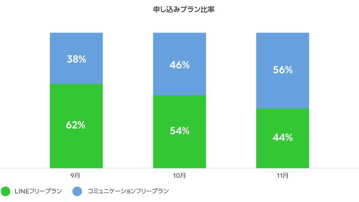 20161221-line-2