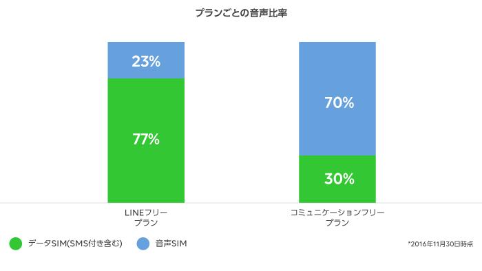 20161221-line-3