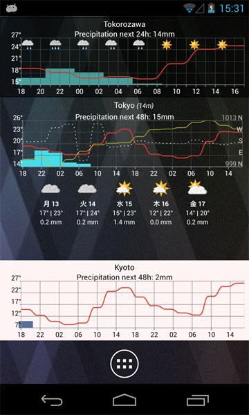 be.inet_.rainwidget-1