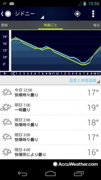 com.accuweather.android-3