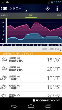 com.accuweather.android-4